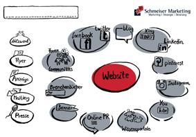 schmeiser_map NEU2015_kleinEntwurf